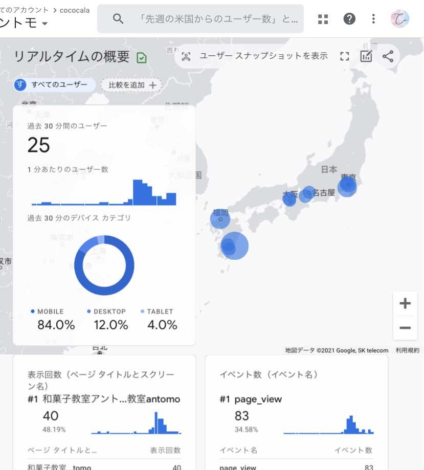 Googleアナリティクスの分析画面